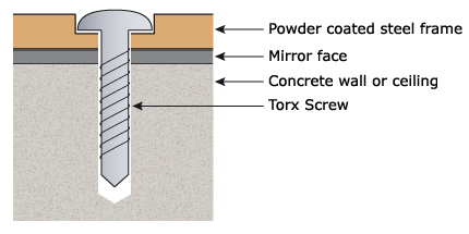 Torx Screw Diagram